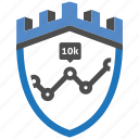 analytics, castle, encryption, firewall, guard, security, shield icon