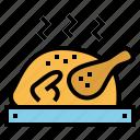 chicken, food, restaurant, turkey icon