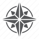 compass, geography, map, navigator, north, south, windrose icon