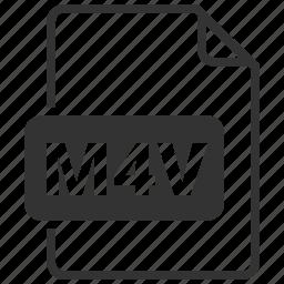 file format, m4v, video icon