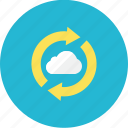 2, cloud, refresh icon