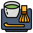 drink, green, matcha, tea icon