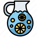 bottle, drink, food, healthy, hydratation, lemonade, restaurant, water icon