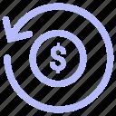 refund, shopping, finance, currency, dollar, cash, coin