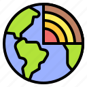 earth, environment, globe, world, geology, core, mantle