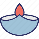 candle, easter flame, fire, flame icon