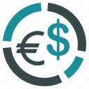 chart, currency, diagram, euro, graph, money, statistics icon