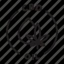 label, tag, cbd oil, cbd, cannabis, medical, marijuana