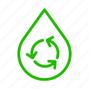 eco, energy, recycle, water icon