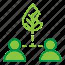 ecology, leaf, organization, people