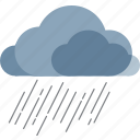 cloud, clouds, rain clouds, sky clouds, sky clouds weather, weather clouds icon