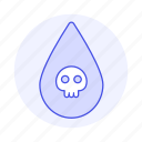 acid, danger, drop, ecology, green, harmful, polluted, pollution, skull, water icon