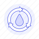 awareness, clean, drop, ecology, environmental, recycle, reuse, sustainability, water icon