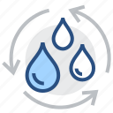conversion, drop, fluid, purification, reusable, water, liquid icon