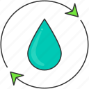 drop, green, recycle, rotation, water icon