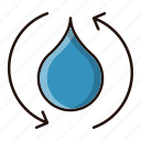 environment, ecology, nature, drop, purification, water icon
