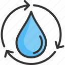 clean, ecology, environment, recycle, waste, water icon