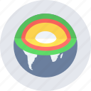 core, earth icon