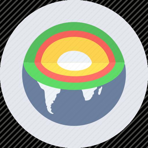 core, earth icon