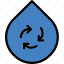ecology, enviorment, nature, recycle, water icon