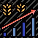 farm, farming, flour, gardening, grain, wheat