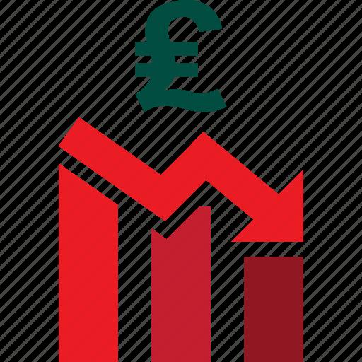 bars, descending, down, graph, pound, stocks, trading icon