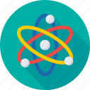 atom, electron, nuclear, physics, science