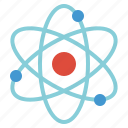 atom, education, electron, nuclear, physics, science