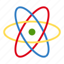 atom, atomic, chemistry, nuclear, physics, science, molecule