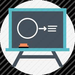 black board, chalk, draw, geometry, wireframe icon