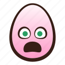 easter, egg, emoji, face, frowning, open, with icon