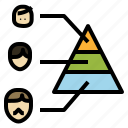 aging, chart, population, pyramid, triangle icon