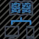 book, online, share