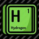 atom, atomic, chemistry, element, hydrogen, mendeleev icon