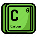 atom, atomic, carbon, chemistry, element, mendeleev icon