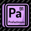element, profactinium, atomic, atom, mendeleev, chemistry