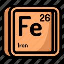 atom, atomic, chemistry, element, iron, mendeleev