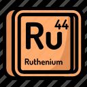 ruthenium, element, atomic, atom, mendeleev, chemistry