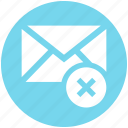 delete, email, envelope, mail, message, remove