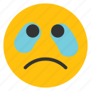 cry, crying, crying face, crying smiley, emoticons, smiley, tears icon