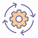process, arrow, work, workflow, gear, management