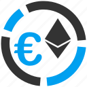 chart, diagram, ethereum, euro, graph, report, statistics icon