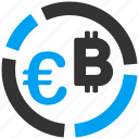 analysis, bitcoin, chart, euro, finance, financial diagram, graph icon