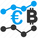 bitcoin, charts, euro, financial analysis, graph, report, statistics icon