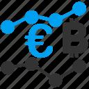 bitcoin, charts, euro, financial analysis, graph, report, statistics