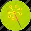 birthday, celebration, decoration, fire, flame, sparklers, sparks icon
