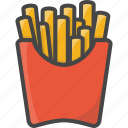 fast, filled, food, french, fries, outline icon