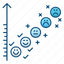 comment, feedback, growth, survey icon