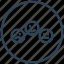 emoji, emotions, feedback, review
