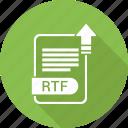 rtf, type, document, file, format